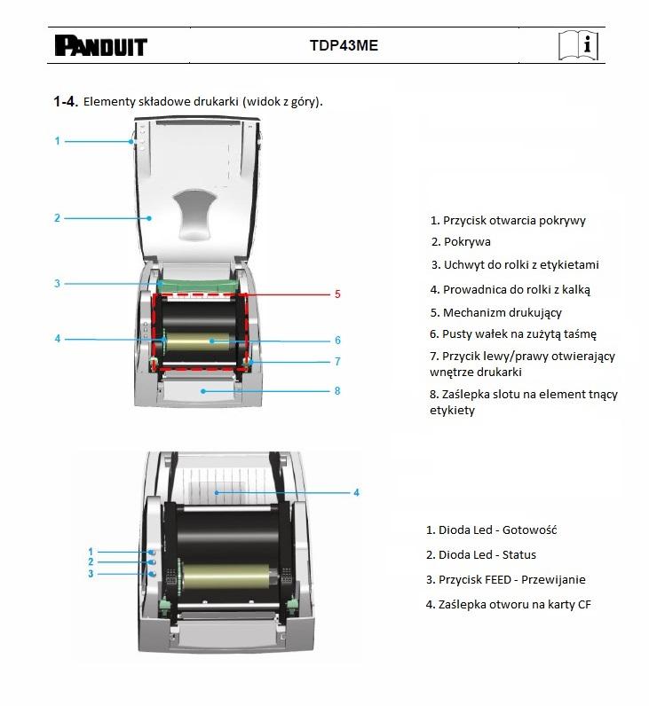 opis elementów drukarki
