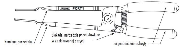 PCRT opis