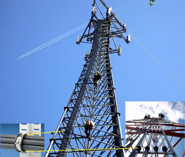 telekomunikacja