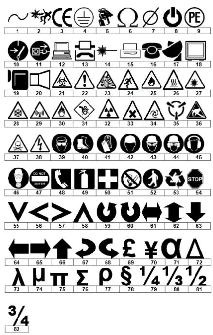 symbole elektryczne