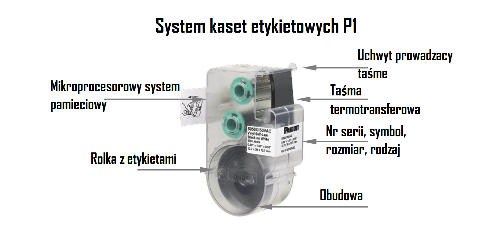 system kaset etykietowym